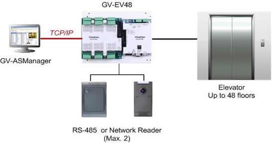 Diagram_EV48.jpg
